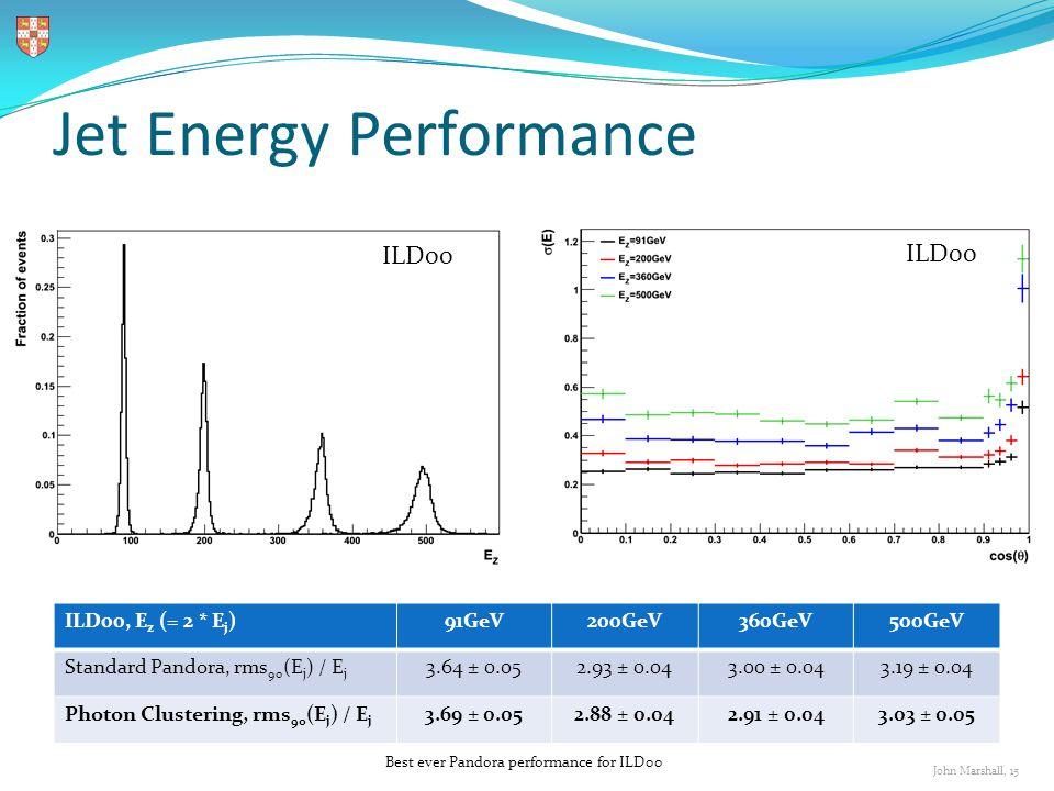 John Marshall, 15 Jet Energy Performance ILD00 Best ever Pandora performance for ILD00 ILD00, E z (= 2 * E j )91GeV200GeV360GeV500GeV Standard Pandora, rms 90 (E j ) / E j 3.64 ± 0.052.93 ± 0.043.00 ± 0.043.19 ± 0.04 Photon Clustering, rms 90 (E j ) / E j 3.69 ± 0.052.88 ± 0.042.91 ± 0.043.03 ± 0.05