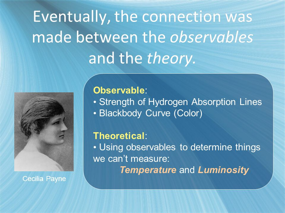Eventually, the connection was made between the observables and the theory. Observable: Strength of Hydrogen Absorption Lines Blackbody Curve (Color)