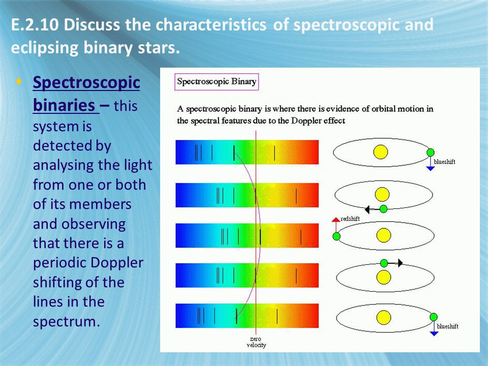  Spectroscopic binaries – this system is detected by analysing the light from one or both of its members and observing that there is a periodic Doppl