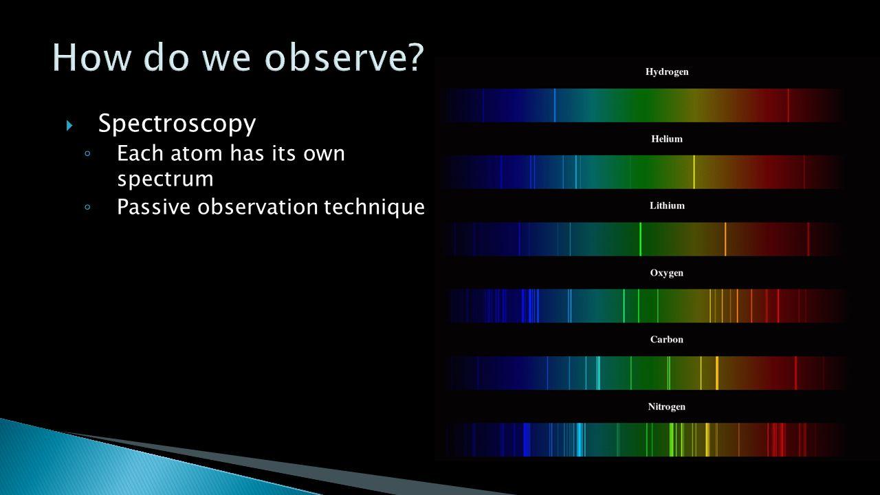  Spectroscopy ◦ Each atom has its own spectrum ◦ Passive observation technique