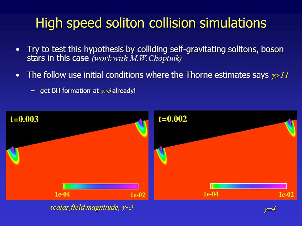 High Speed Black Hole Collisions If these soliton collisions are confirming the expected generic behavior of high energy particle collisions, this implies we can use any model of a particle to study the classical gravitational signatures of super-Planck scale collisions, including black holes!If these soliton collisions are confirming the expected generic behavior of high energy particle collisions, this implies we can use any model of a particle to study the classical gravitational signatures of super-Planck scale collisions, including black holes.