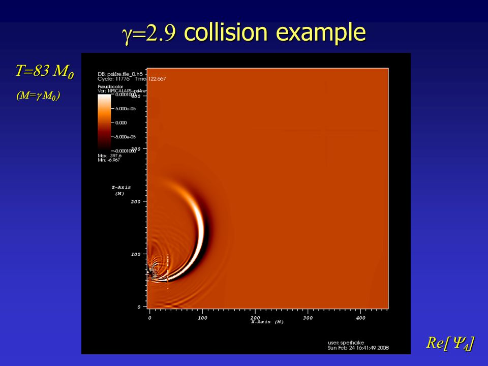  collision example   (M=  M 0 ) Re[  4 ]