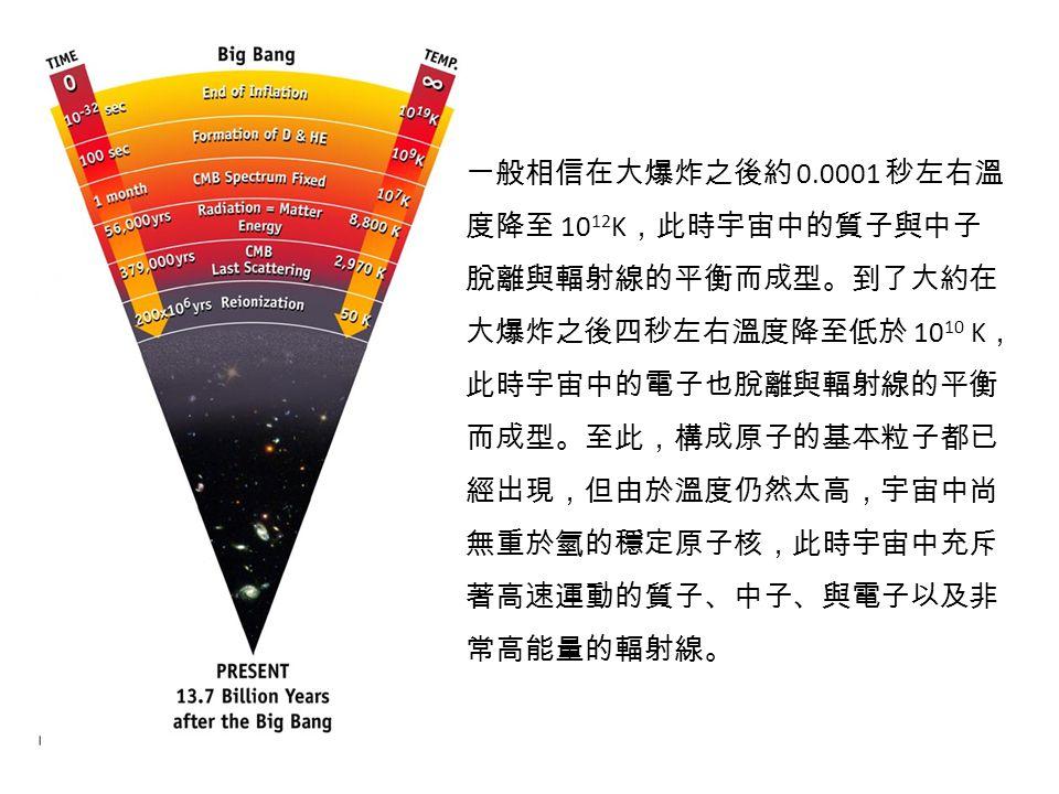 一般相信在大爆炸之後約 0.0001 秒左右溫 度降至 10 12 K ,此時宇宙中的質子與中子 脫離與輻射線的平衡而成型。到了大約在 大爆炸之後四秒左右溫度降至低於 10 10 K , 此時宇宙中的電子也脫離與輻射線的平衡 而成型。至此,構成原子的基本粒子都已 經出現,但由於溫度仍然太高,宇宙中尚 無重於氫的穩定原子核,此時宇宙中充斥 著高速運動的質子、中子、與電子以及非 常高能量的輻射線。