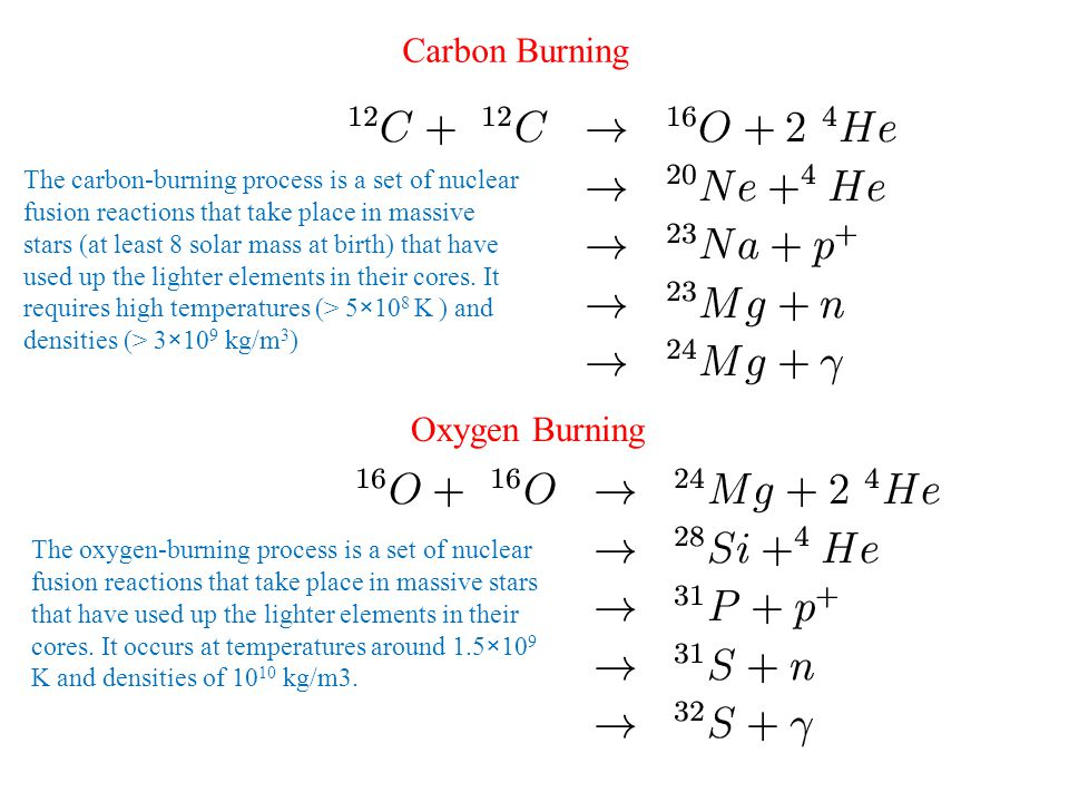 Carbon Burning Oxygen Burning The carbon-burning process is a set of nuclear fusion reactions that take place in massive stars (at least 8 solar mass at birth) that have used up the lighter elements in their cores.