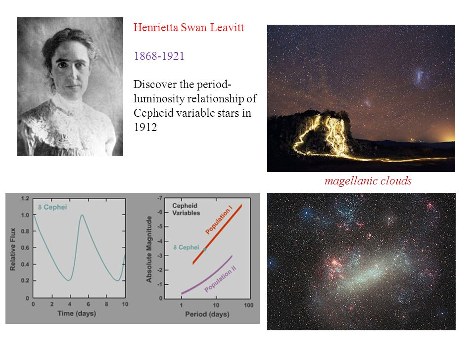 Henrietta Swan Leavitt 1868-1921 Discover the period- luminosity relationship of Cepheid variable stars in 1912 magellanic clouds