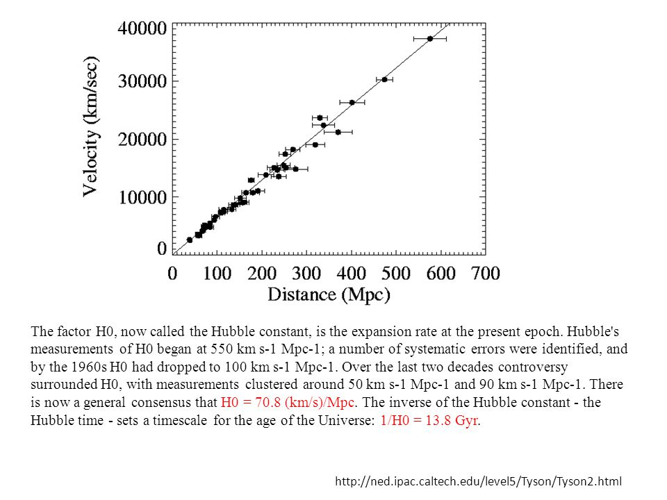 http://ned.ipac.caltech.edu/level5/Tyson/Tyson2.html The factor H0, now called the Hubble constant, is the expansion rate at the present epoch.