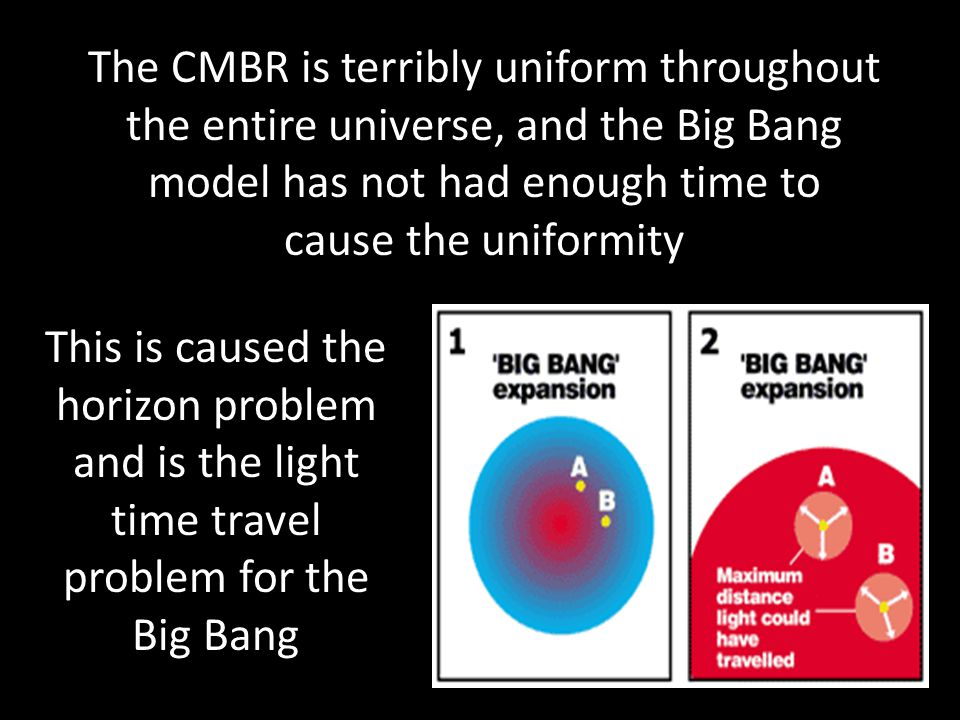 The CMBR is terribly uniform throughout the entire universe, and the Big Bang model has not had enough time to cause the uniformity This is caused the horizon problem and is the light time travel problem for the Big Bang