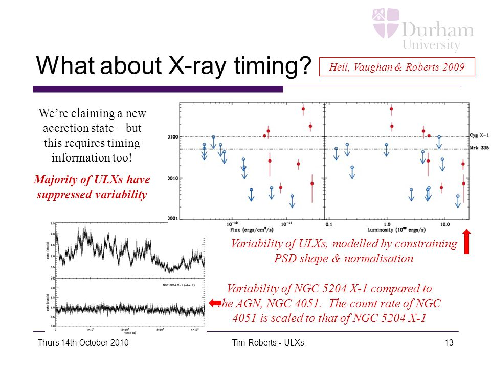 Thurs 14th October 2010Tim Roberts - ULXs13 What about X-ray timing? Variability of NGC 5204 X-1 compared to the AGN, NGC 4051. The count rate of NGC