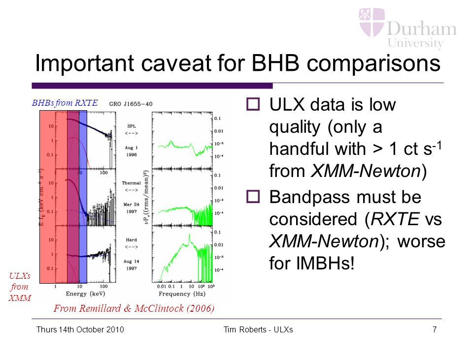 Important caveat for BHB comparisons  ULX data is low quality (only a handful with > 1 ct s -1 from XMM-Newton)  Bandpass must be considered (RXTE v