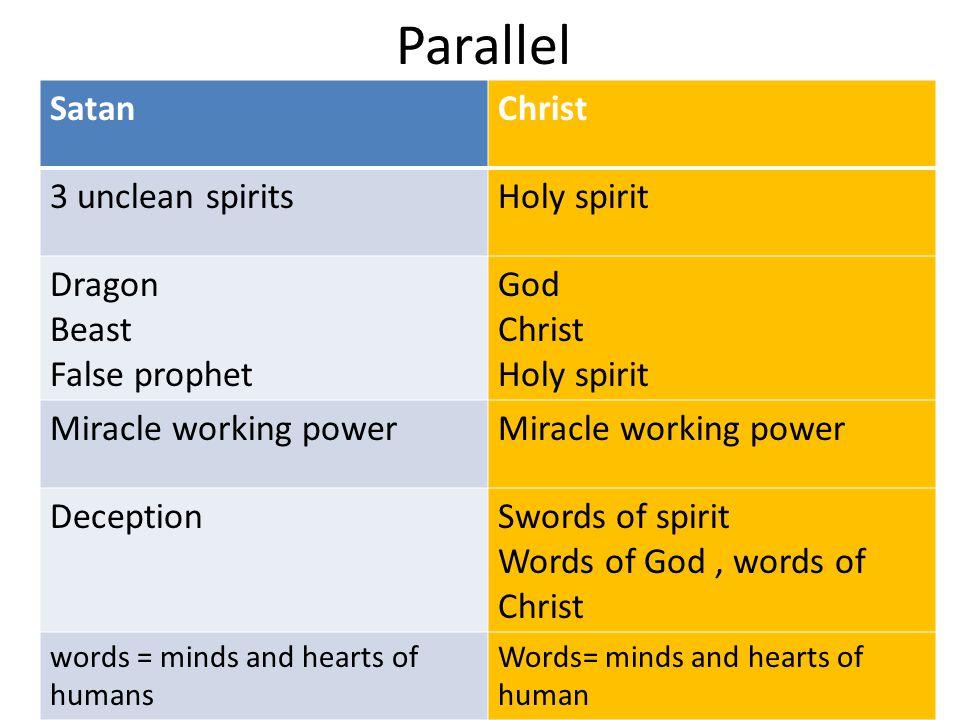 Parallel SatanChrist 3 unclean spiritsHoly spirit Dragon Beast False prophet God Christ Holy spirit Miracle working power DeceptionSwords of spirit Wo