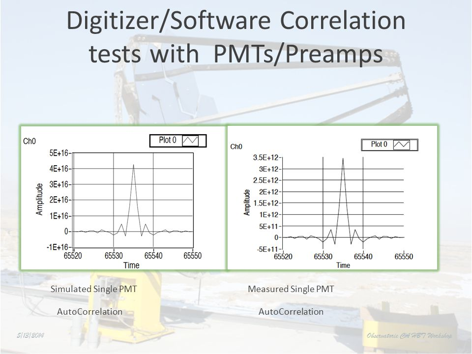 Digitizer/Software Correlation tests with PMTs/Preamps Simulated Single PMT Measured Single PMT AutoCorrelation AutoCorrelation 5/13/2014 Observatorie CA HBT Workshop