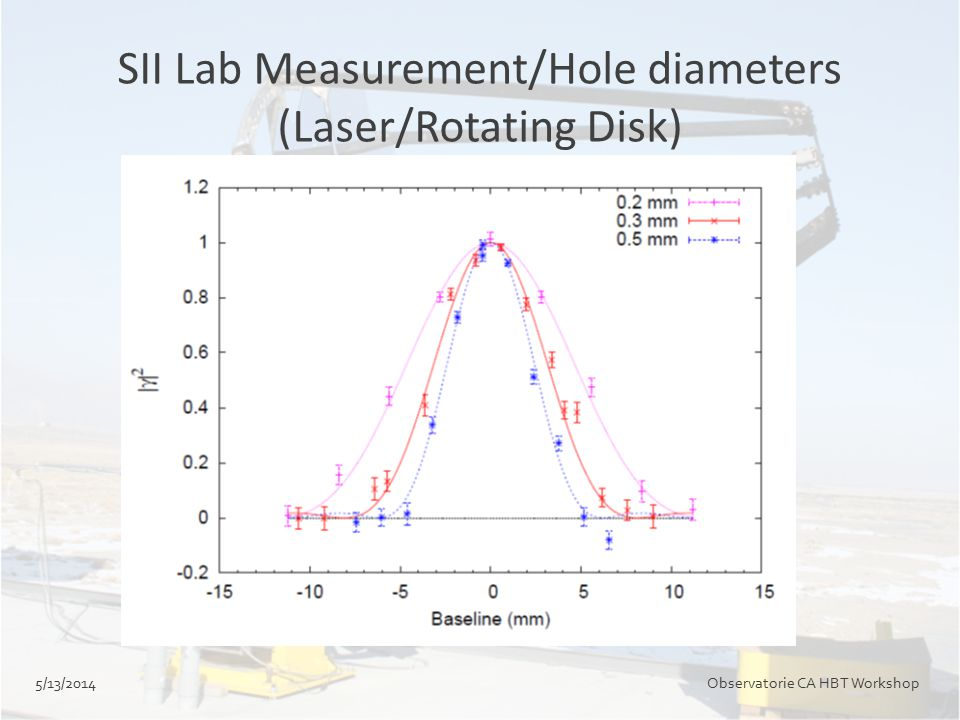 SII Lab Measurement/Hole diameters (Laser/Rotating Disk) 5/13/2014 Observatorie CA HBT Workshop