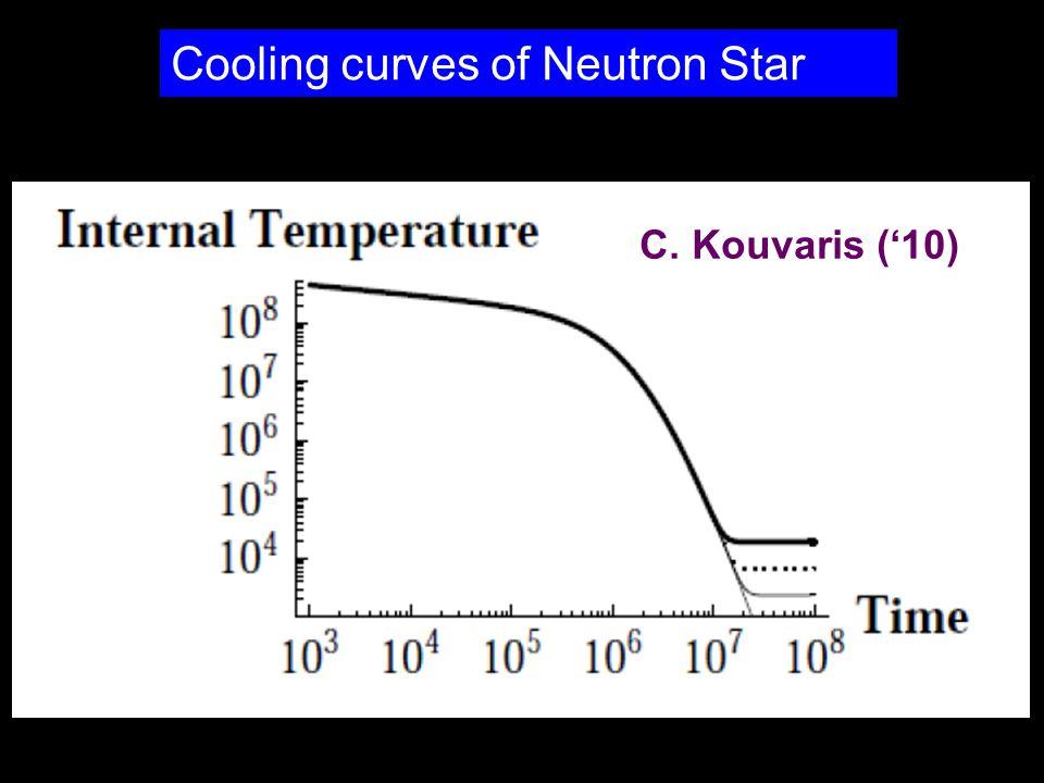 Cooling curves of Neutron Star t T C. Kouvaris ('10)