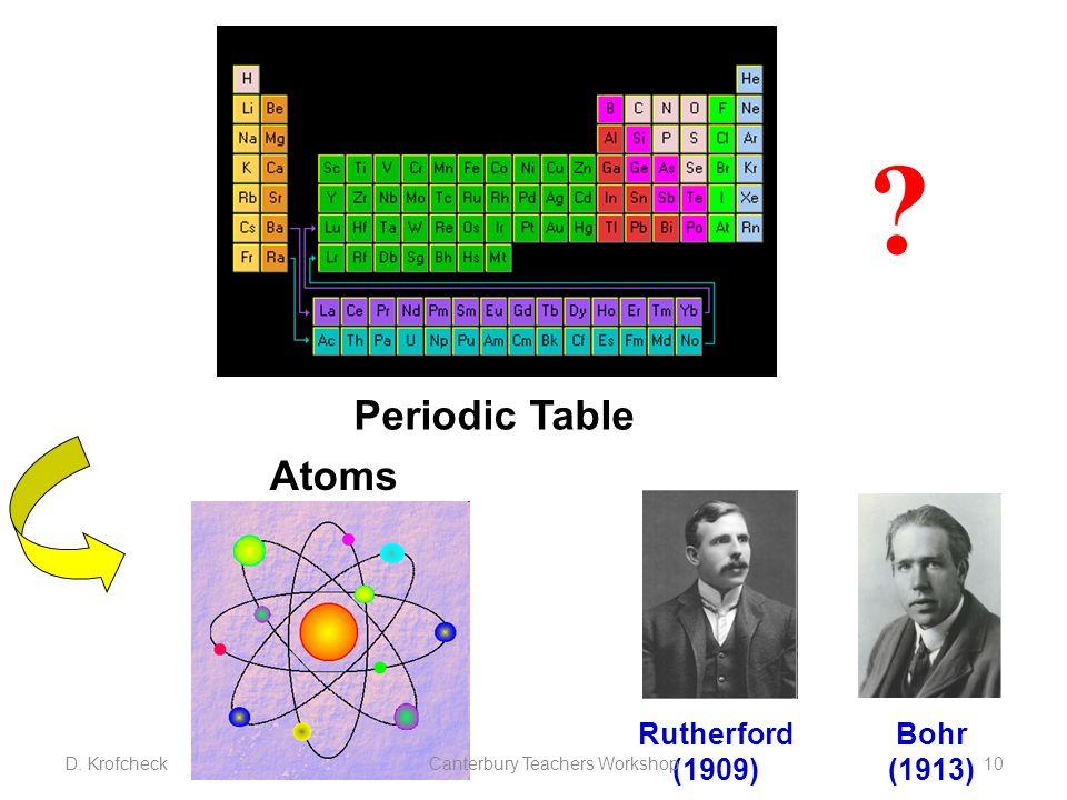 Periodic Table ? Atoms Rutherford (1909) Bohr (1913) D. KrofcheckCanterbury Teachers Workshop10