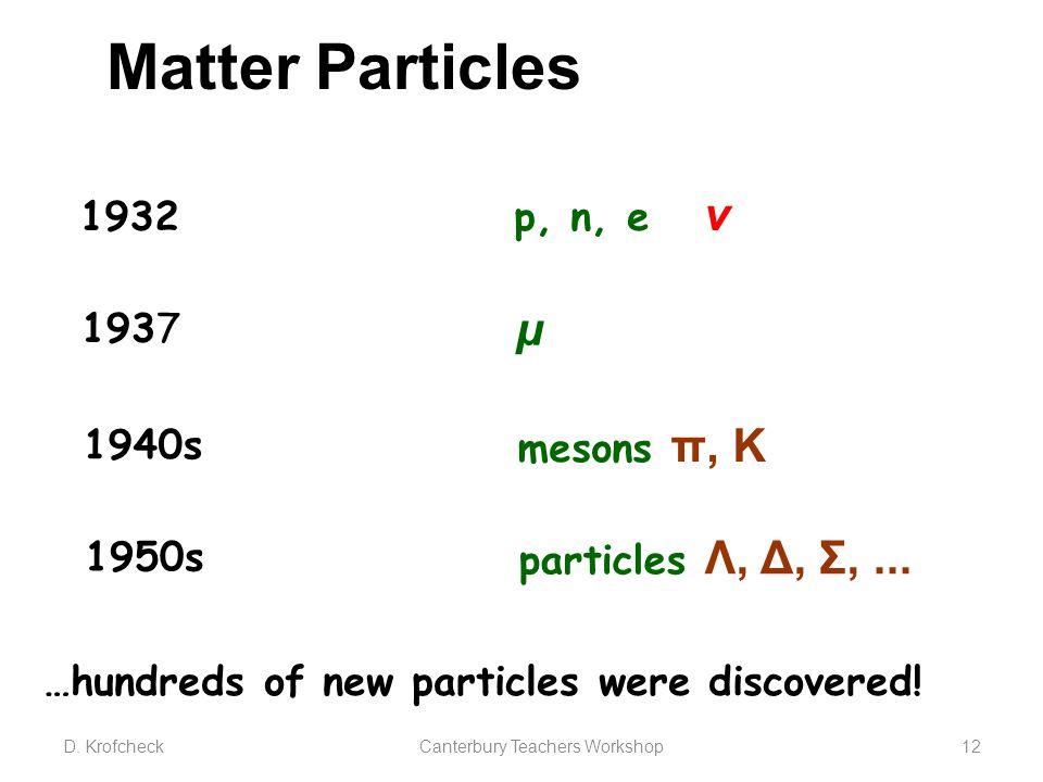 Matter Particles 1932p, n, e ν 1937 μ 1940s mesons π, K 1950s particles Λ, Δ, Σ,...