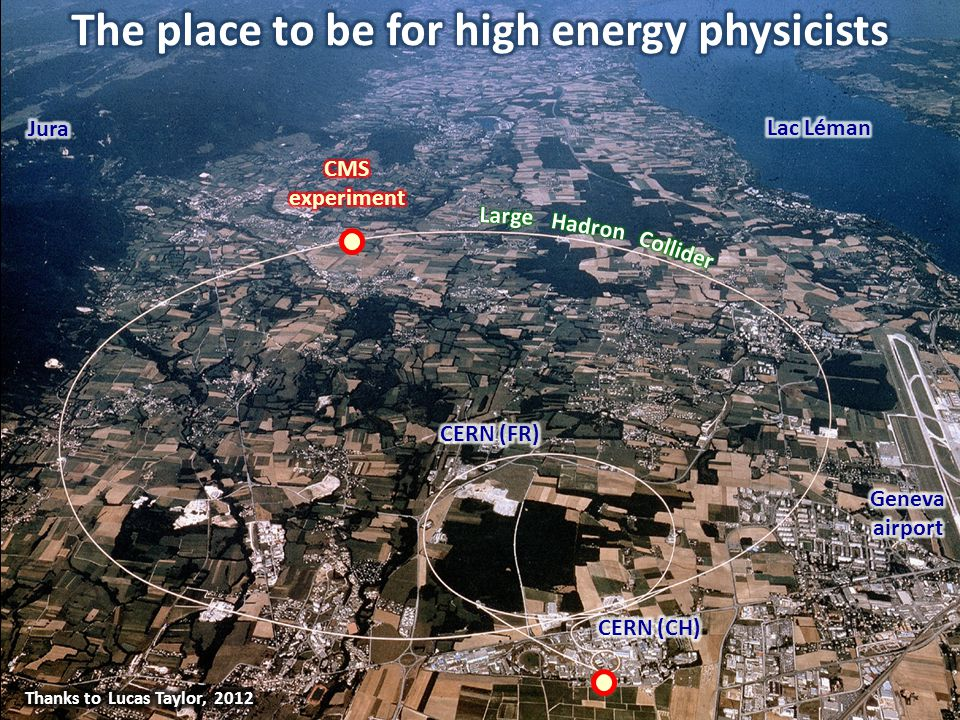 In 1964 the idea of quarks was proposed… quarks u d u proton d u d neutron Gell-Mann Zweig These were elementary particle of, fractional electric charge, different flavours D.