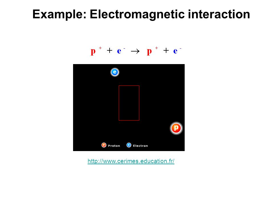 Example: Electromagnetic interaction http://www.cerimes.education.fr/