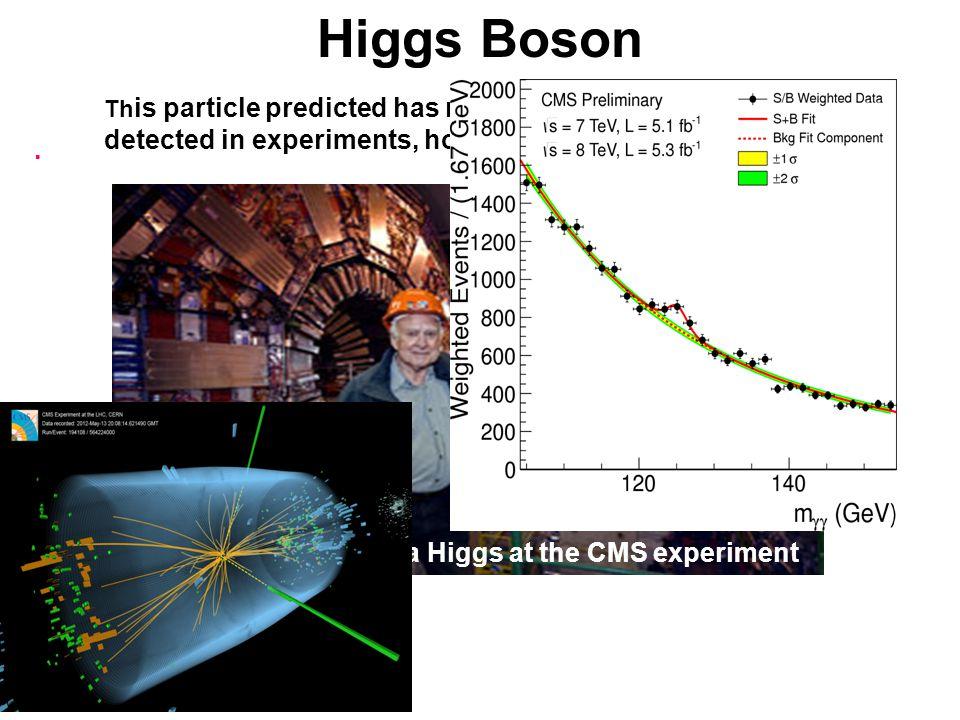 Higgs Boson ≡.