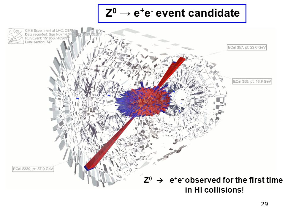 29 Z 0 → e + e - observed for the first time in HI collisions! Z 0 → e + e - event candidate