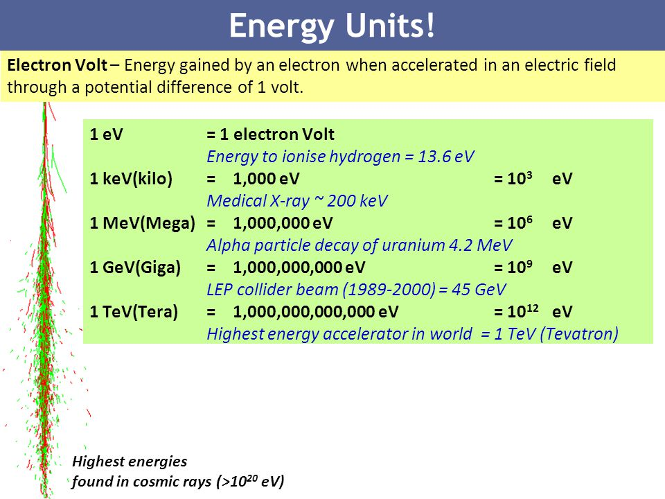 Energy Units.