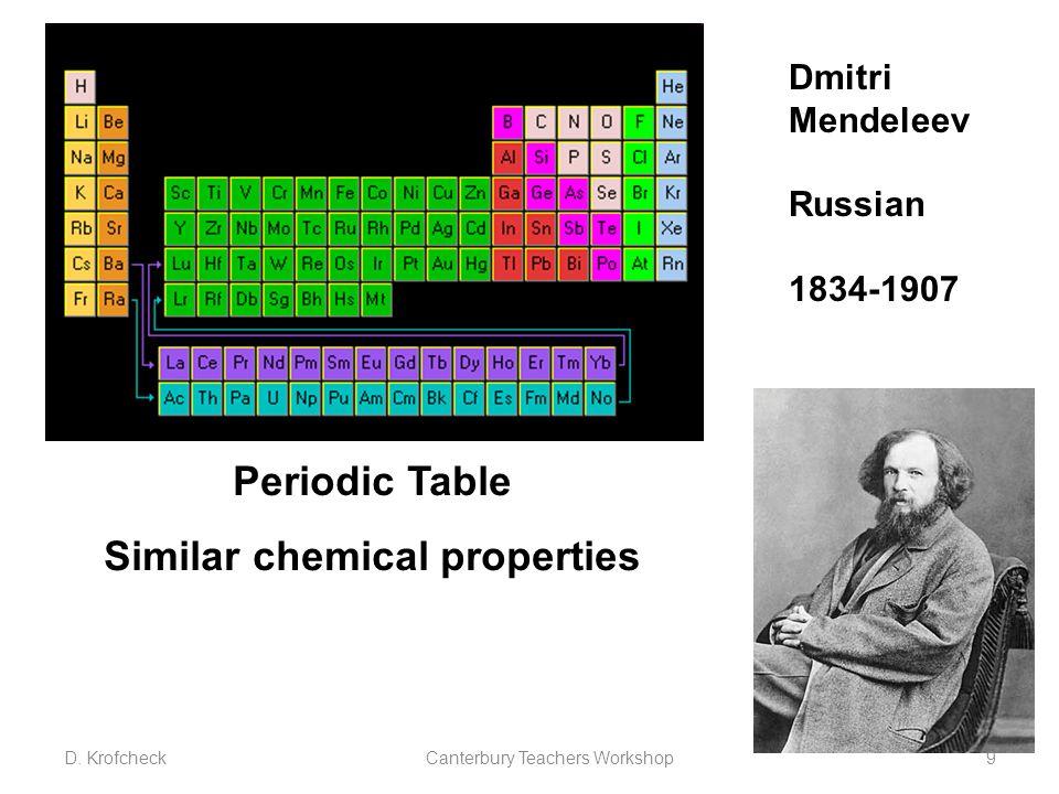 Dmitri Mendeleev Russian 1834-1907 Periodic Table Similar chemical properties D.