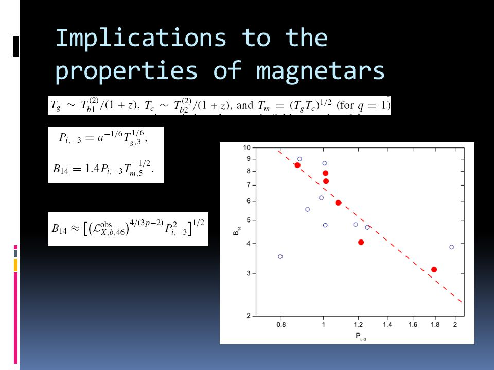 Implications to the properties of magnetars