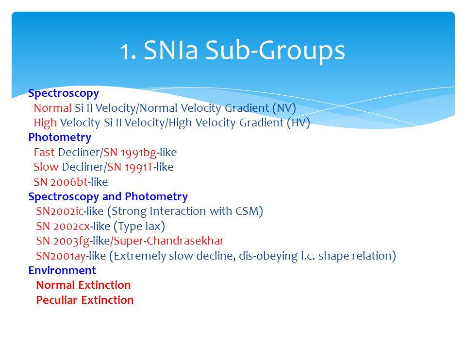 2. What is more likely a good model? Ni/Fe Ca II High Velocity C/O Si Ca Mg A. OnionB. Cauliflower