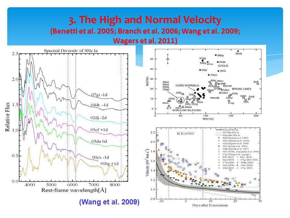 Maeda et al. 2010,nature 4. Geometric effect?