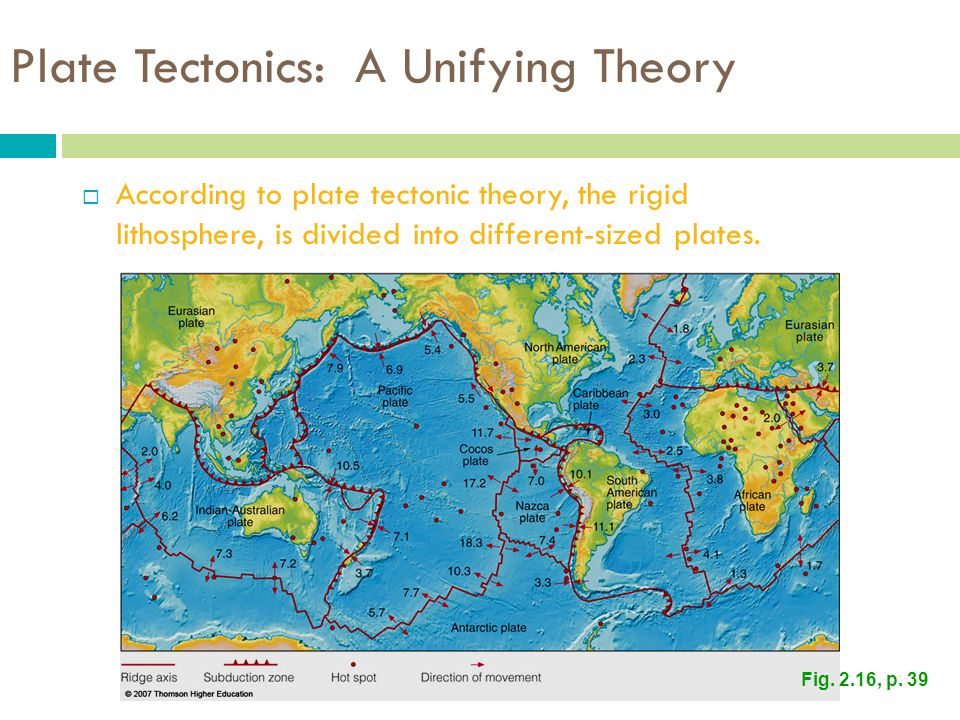 Plate Tectonics: A Unifying Theory  According to plate tectonic theory, the rigid lithosphere, is divided into different-sized plates.