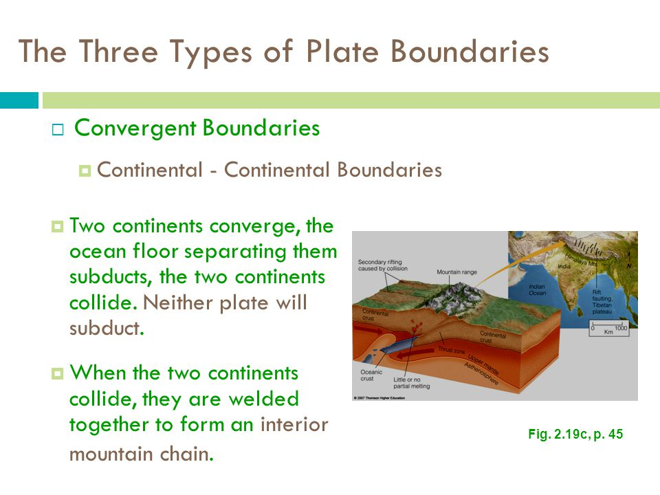 The Three Types of Plate Boundaries  Convergent Boundaries  Continental - Continental Boundaries  Two continents converge, the ocean floor separating them subducts, the two continents collide.