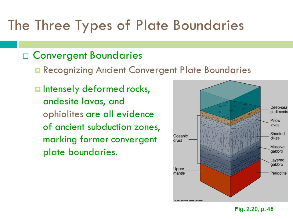 The Three Types of Plate Boundaries  Convergent Boundaries  Recognizing Ancient Convergent Plate Boundaries  Intensely deformed rocks, andesite lavas, and ophiolites are all evidence of ancient subduction zones, marking former convergent plate boundaries.