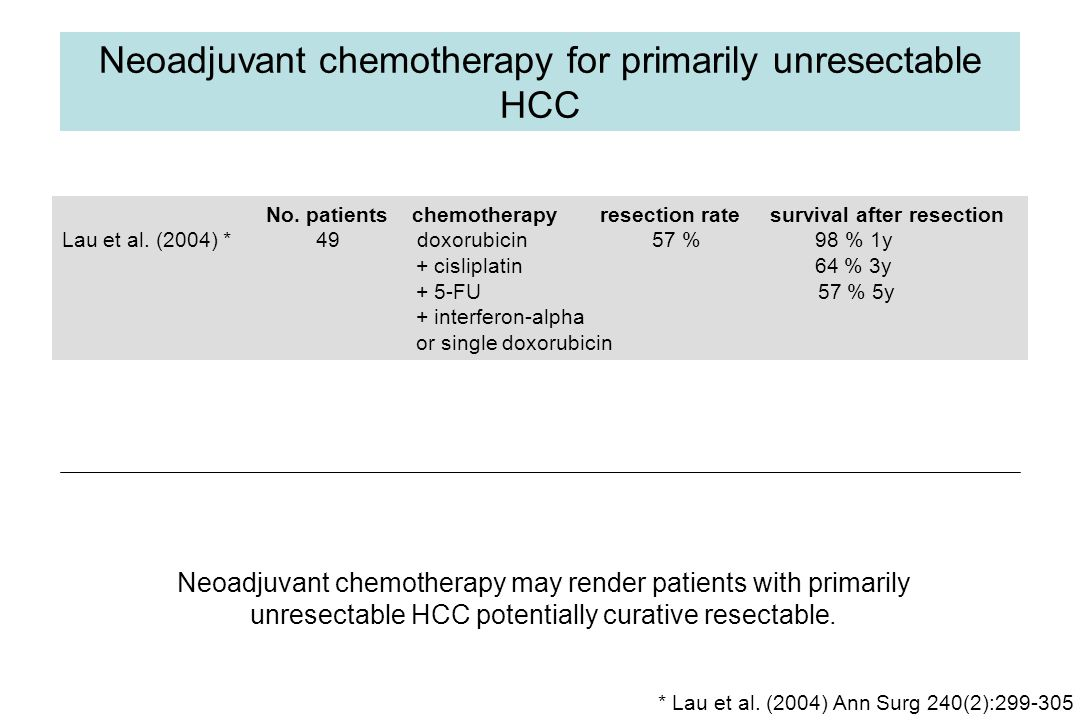 Neoadjuvant chemotherapy for primarily unresectable HCC No.