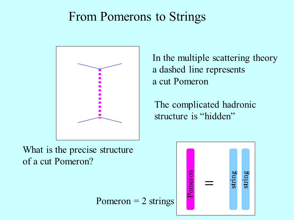 From Pomerons to Strings In the multiple scattering theory a dashed line represents a cut Pomeron The complicated hadronic structure is hidden What is the precise structure of a cut Pomeron.