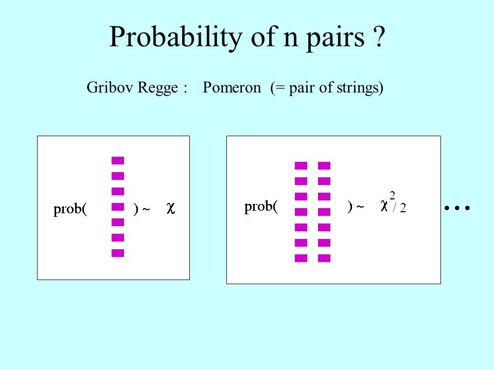 Probability of n pairs Gribov Regge :Pomeron (= pair of strings)... / 2 2