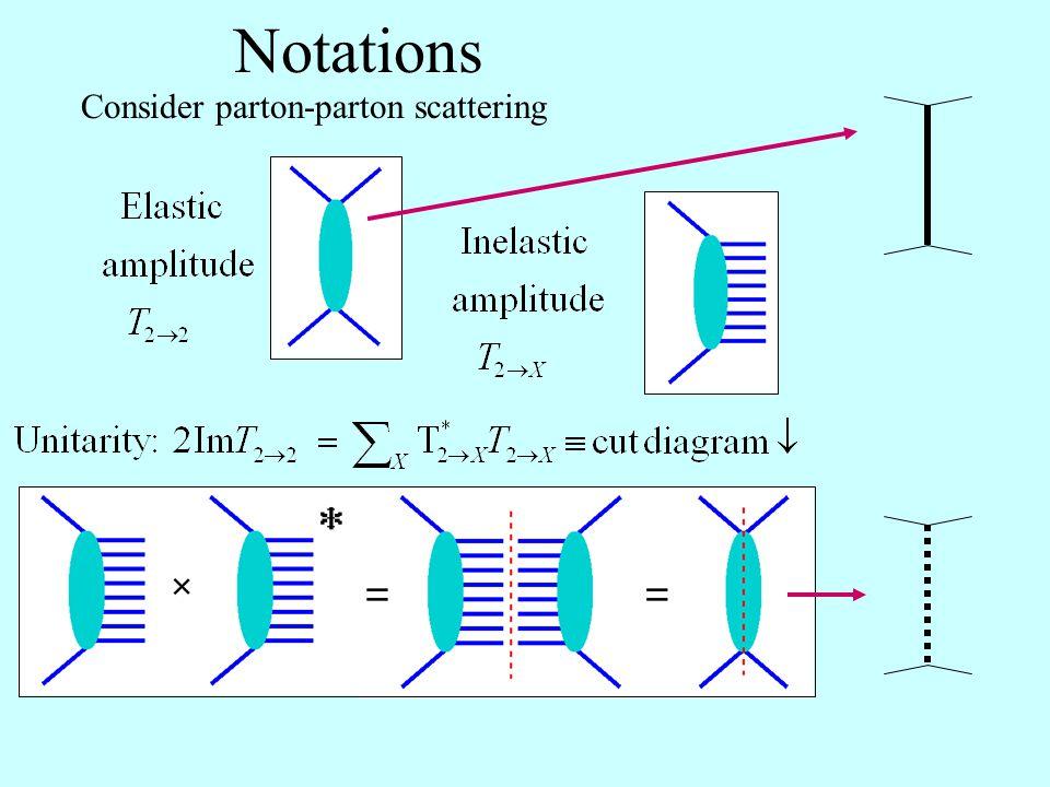 Notations Consider parton-parton scattering