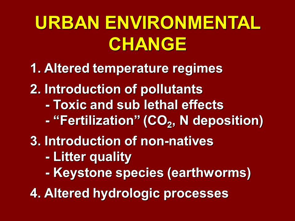 1. Altered temperature regimes 2.