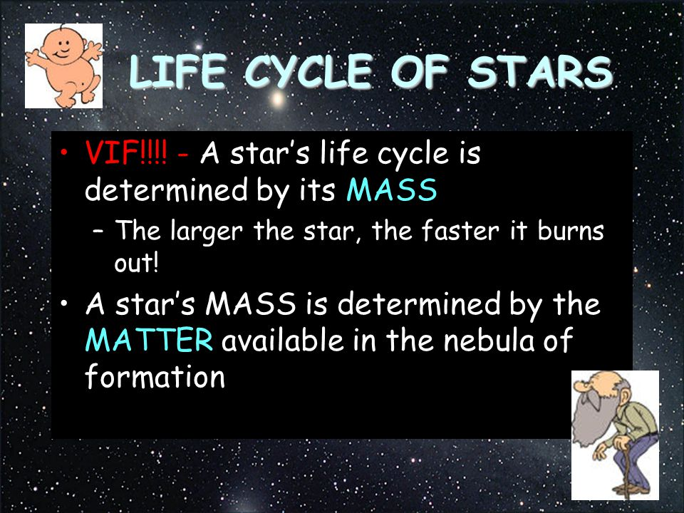 LIFE CYCLE OF STARS VIF!!!.