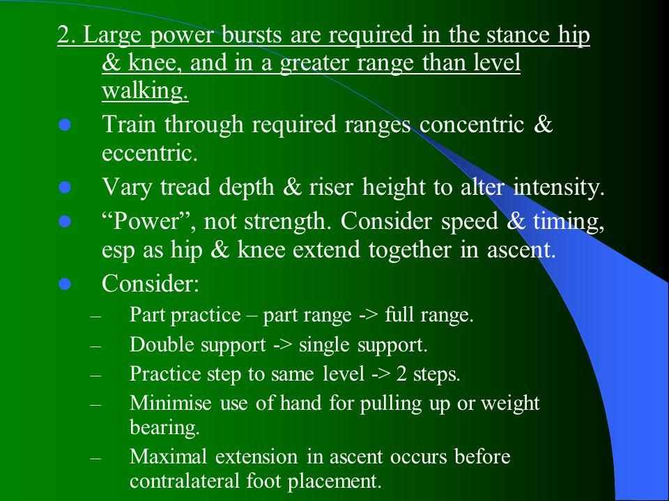 IMPLICATIONS 1. Ascent & descent requires up to 120 0 knee flexion & 25 0 dorsiflexion.