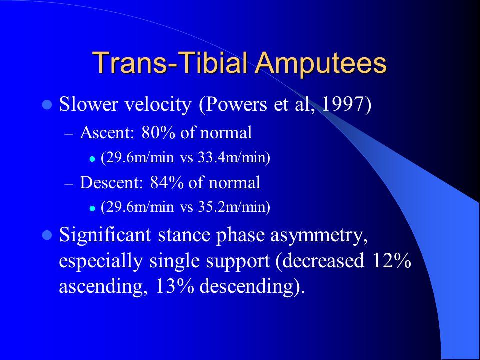 Normal Characteristics Cadence – Ascent = 82-116 steps/min – Descent = 107-140 steps/min – Shorter women go faster.