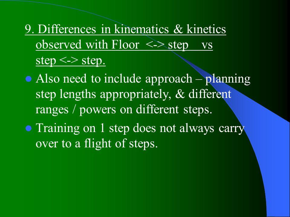 8. No toe-strike during descent on prosthetic side.