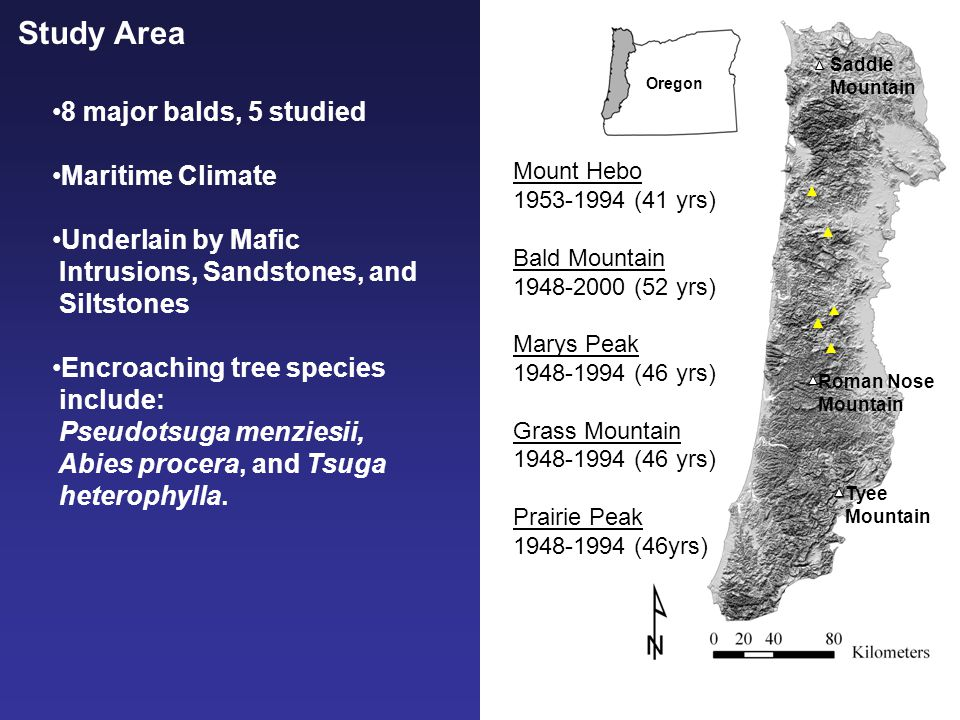 Ecological Implications Reduced and fragmented habitat generally has negative impacts on species populations.