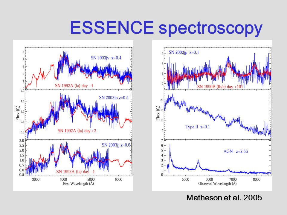 ESSENCE spectroscopy Matheson et al. 2005