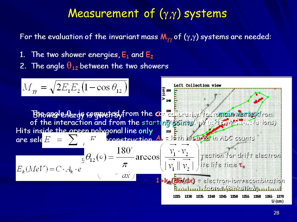 28 Measurement of ( ,  ) systems only Hits inside the green polygonal line only are selected for energy reconstruction M  For the evaluation of the invariant mass M  of ( ,  ) systems are needed: E 1 E 2 1.The two shower energies, E 1 and E 2  12 2.The angle  12 between the two showers Shower energy is given by: C = calibration factor converting from ADC to MeV (after MC simulations) ADC to MeV (after MC simulations) A k = k-th hit area in ADC counts e (t k -t 0 /  e ) = correction for drift electron finite life time  e finite life time  e 1+k Q (dE/dx) = electron-ion recombination factor (Birks' law) factor (Birks' law) main vertex The angle  12 is computed from the coordinate of the main vertex starting points of the interaction and from the starting points of the two showers