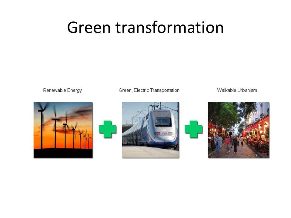 Green transformation