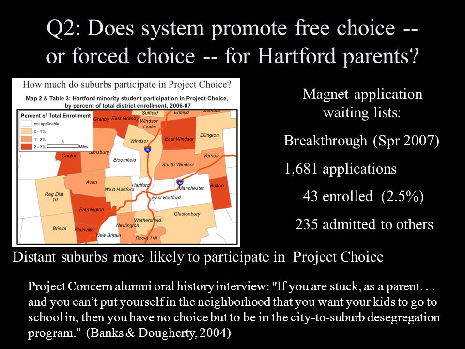 Q2: Does system promote free choice -- or forced choice -- for Hartford parents.