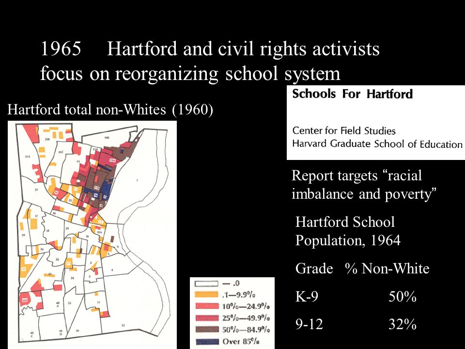 Report targets racial imbalance and poverty 1965 Hartford and civil rights activists focus on reorganizing school system Hartford total non-Whites (1960) Hartford School Population, 1964 Grade % Non-White K-950% 9-1232%