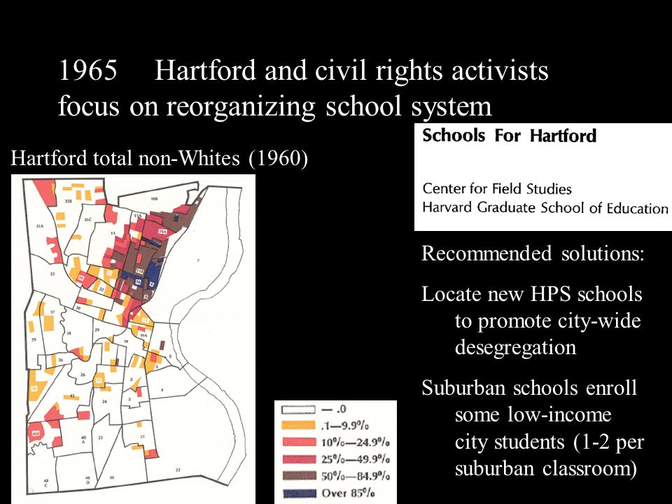 Recommended solutions: Locate new HPS schools to promote city-wide desegregation Suburban schools enroll some low-income city students (1-2 per suburban classroom) 1965 Hartford and civil rights activists focus on reorganizing school system Hartford total non-Whites (1960)