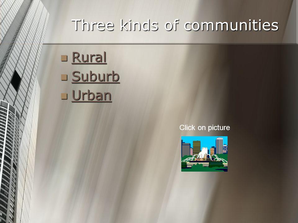Three kinds of communities Rural Rural Rural Suburb Suburb Suburb Urban Urban Urban Click on picture