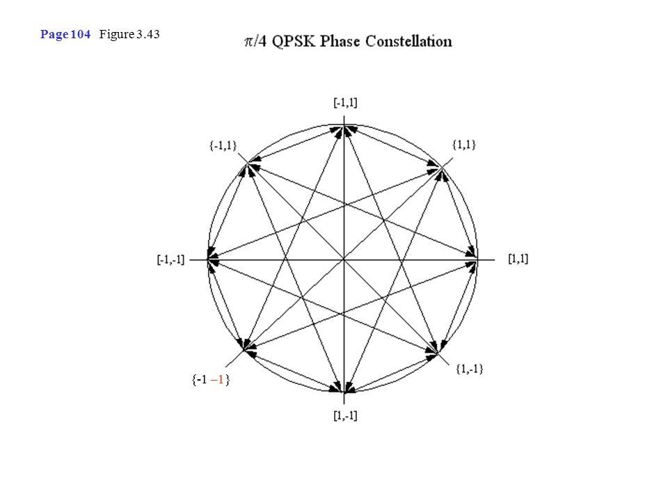 {-1 –1} Page 104 Figure 3.43