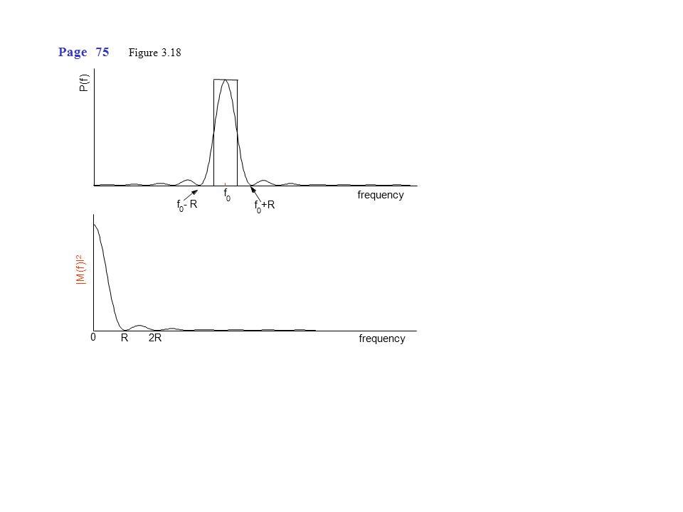 f 0 |M(f)I 2 P(f) f 0 - R f 0 +R frequency R 2R 0 Page 75 Figure 3.18